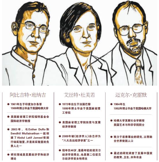 诺贝尔经济学奖50周年心系贫困