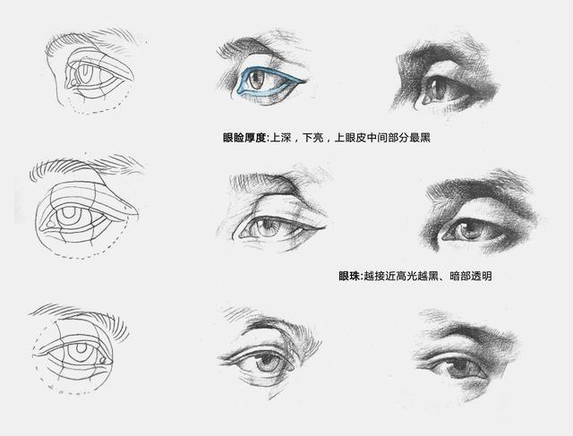 素描眼睛画法的步骤