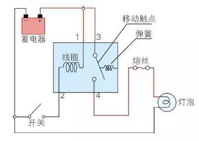 如下图所示,若一个由电源,开关及灯泡组成的电路设备,要求用强电流