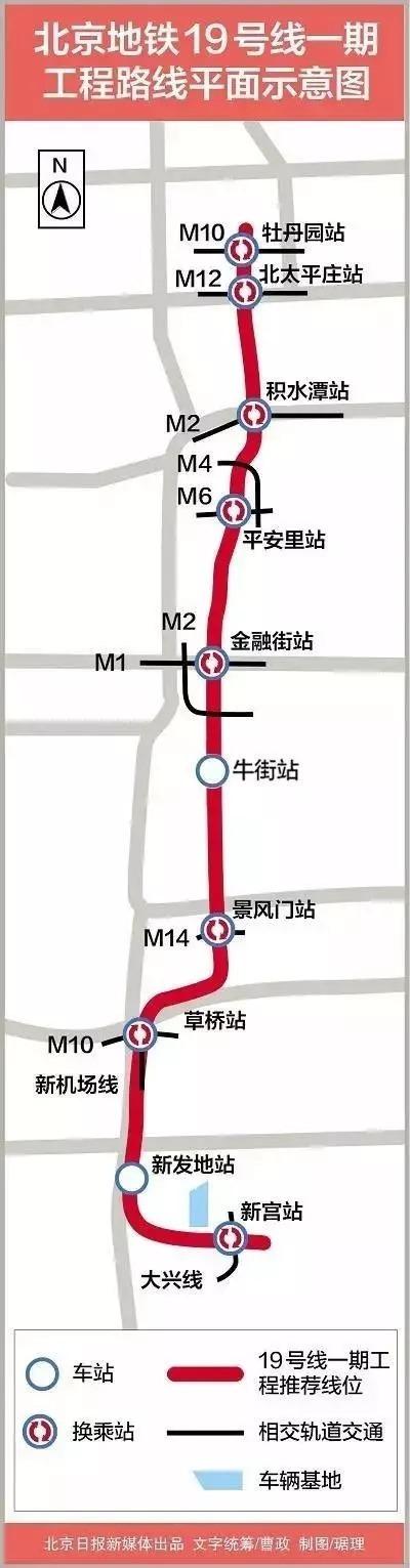 大兴又新增一条地铁线,终点榆垡!