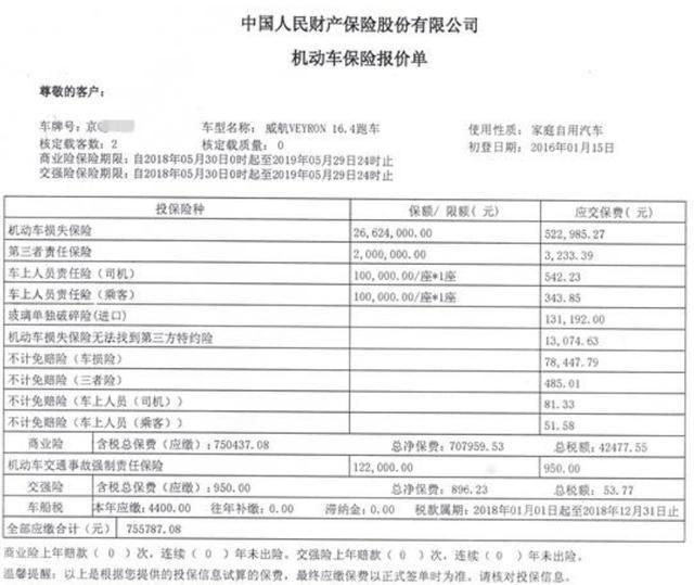 汽车五大险是什么?一年费用要多少呢?   中国日报网