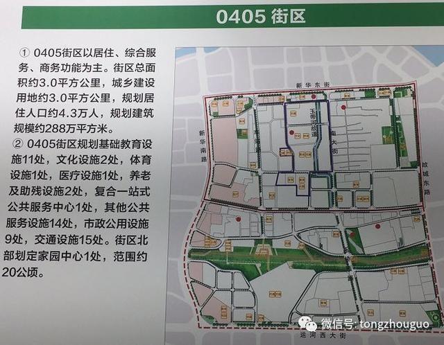 通州36个街区隐藏着学校,医院,交通,公园,快看