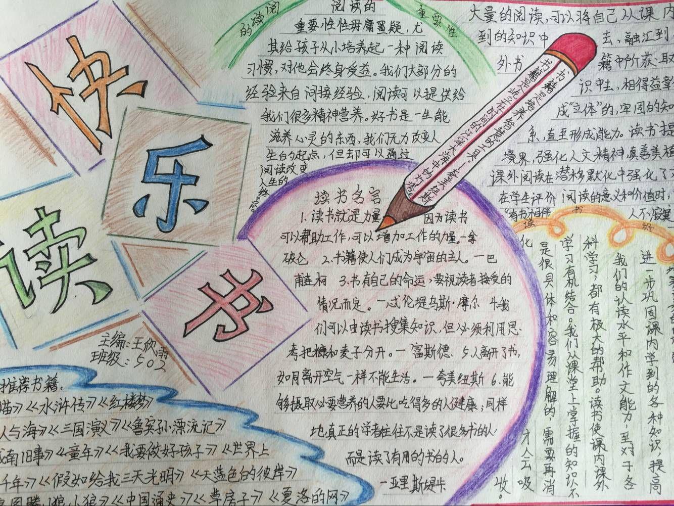 小学生手抄简单又漂亮读书笔记_小学生手抄简单又漂亮图片