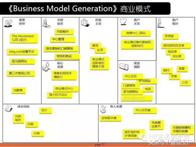 小米的商业模式是怎样设计的?图片