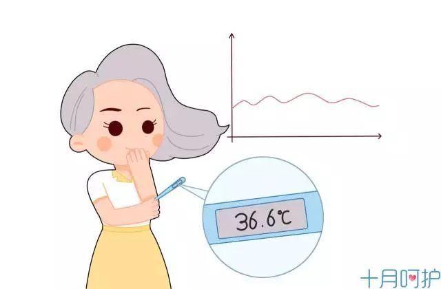 测体温生男法图片