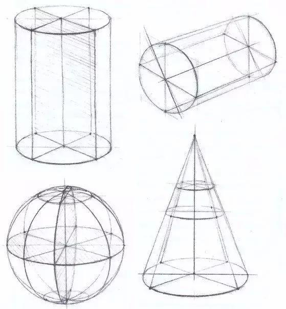 几何体的基础画法 · 几何体是素描中的基础 圆柱体是嘴巴的缩影 球体
