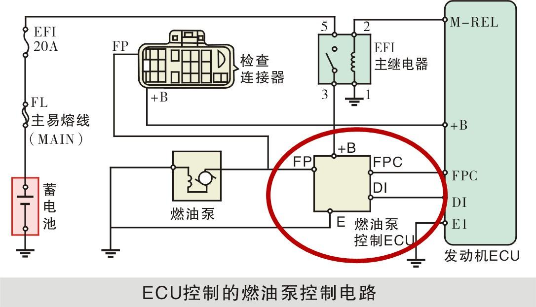 技术解读大众汽车召回事件--燃油泵控制单元究竟是个什么鬼?
