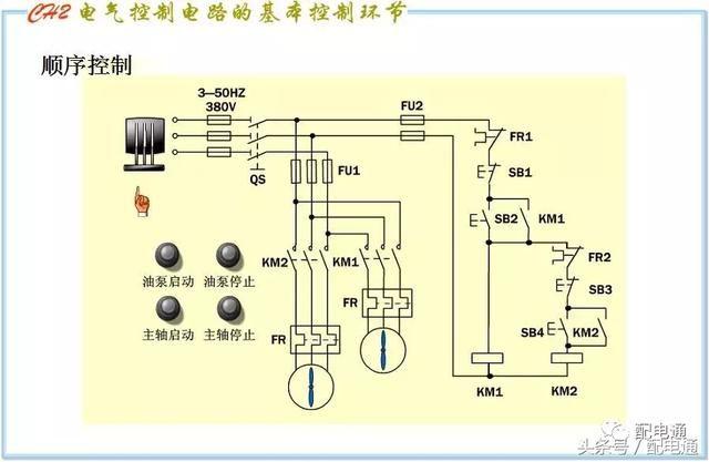 电动机原理:改变电动机三相电源的相序,可改变电动机的旋转方向.