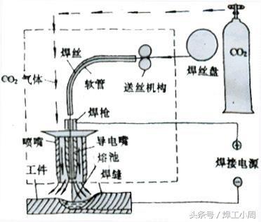 电路 电路图 电子 工程图 平面图 原理图 372_317