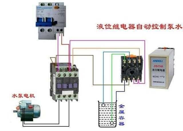电工必备知识--常用公式单双控开关,电表,断路器接触器接线图