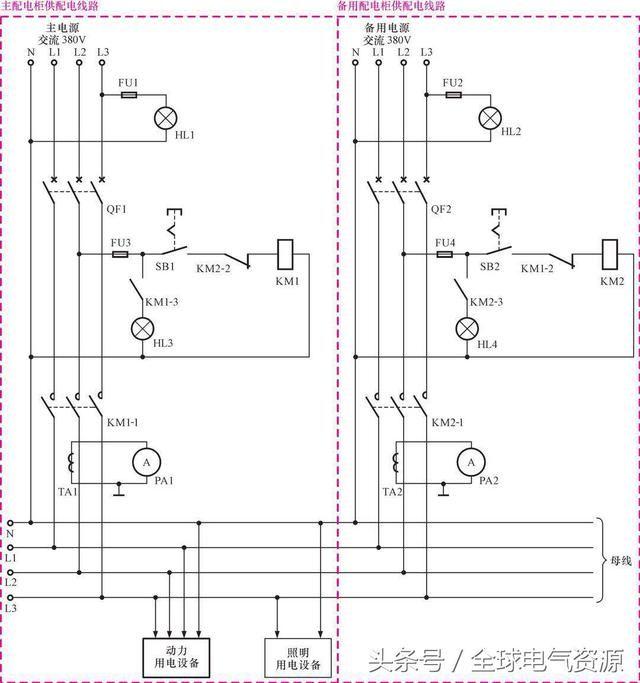图解低压配电柜供电线路