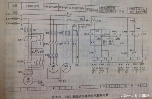 c650型卧式车床电气控制电路分析电力拖动,控制要求,电路分析