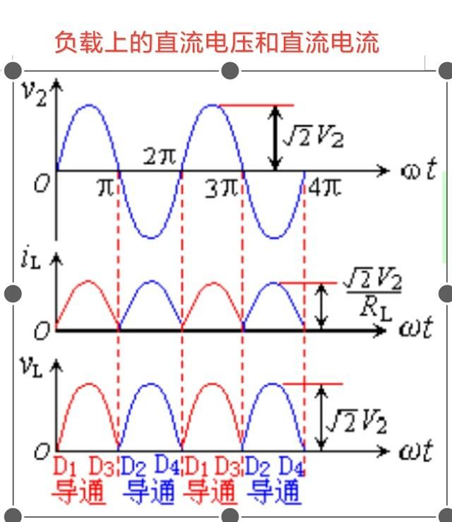 rl串联一阶电路波形
