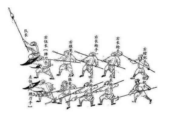 38人军训队形设计手绘