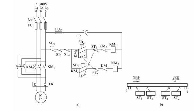 a)三相电动机行程控制电路-控制电路图;b)行程开关示意图