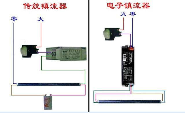 一个接常开一个接常闭 三相四线电表的接线