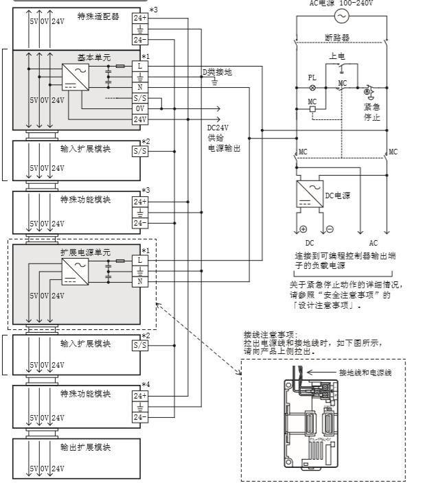 fx3u三菱plc硬件相关介绍
