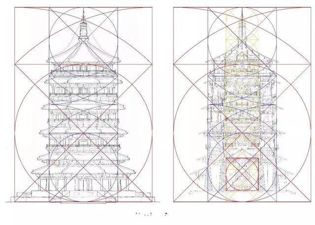 独乐寺观音阁设计理念分析图 最后登峰造极了,来到应县木塔.