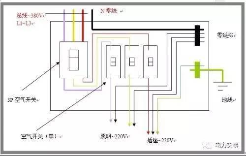 三相电和两相电的区别