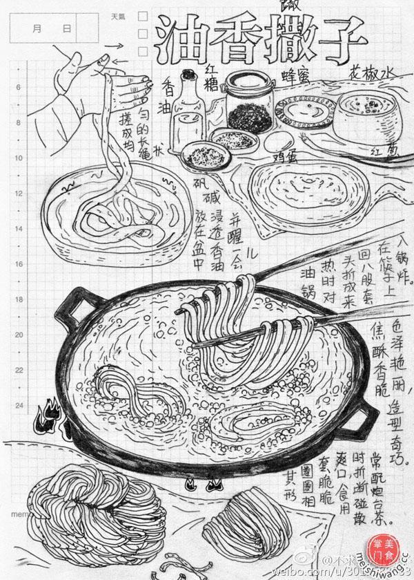 浙江90后女孩手绘青海美食在网上疯转-北京