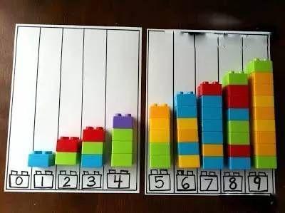 卷纸筒玩法大致和纸皮箱一样,同样需要制造出一定的 卡位另可配合