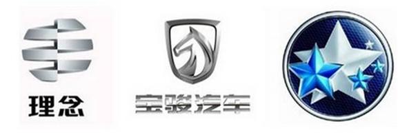 伟世通汽车空调logo