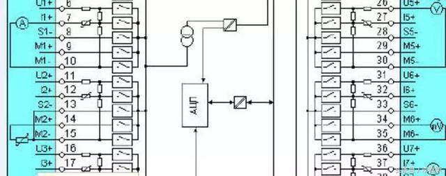 这是构建控制系统的基础;比如两线制,四线制,电流,电压,pt100,对应的