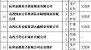 晋城20多家煤矿将关闭或重组!省里公布60万吨以下……