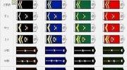 如何从军装上识别我国军人的身份和级别?级别怎么区分?涨知识了