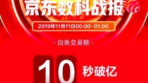 京东数科11.11一小时战报:白条交易额10秒破亿