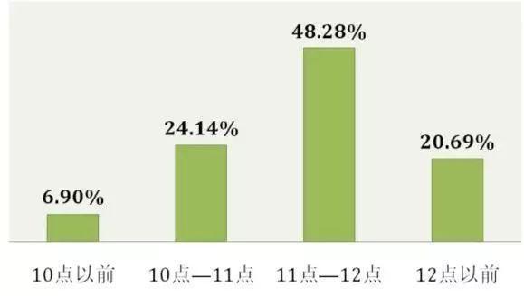 北大最新调研发现:全国90状元家庭教育一摸一样,惊醒无数家长 - ddmxbk - 木香关注家庭教育