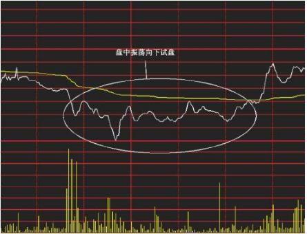 连续45个涨停板   谁在向中国股市宣战? - wujun700 - wujun700的博客