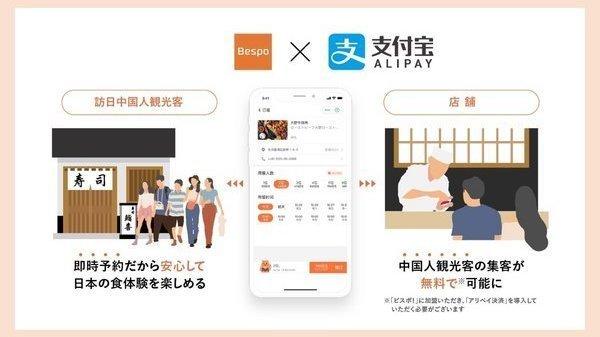Bespo! x支付宝一起为中国游客打造便捷个性化的日本美食体验