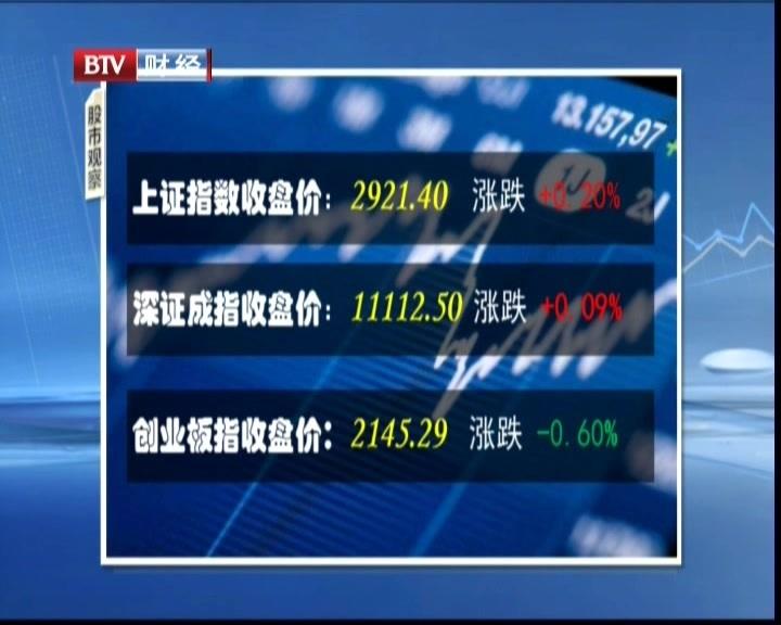 6月2日股市观察:上证指数收盘价2921.40