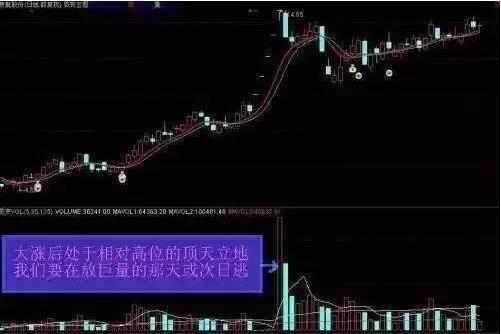 """一旦出现""""顶天立地""""抄底形态,股价将连续上涨"""