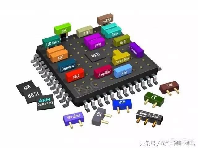 假如CPU不让进口了,手机和电脑市场会出现什么后果?