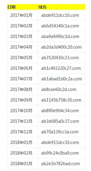 知名清理软件CCleaner被感染:官网下载也得当心