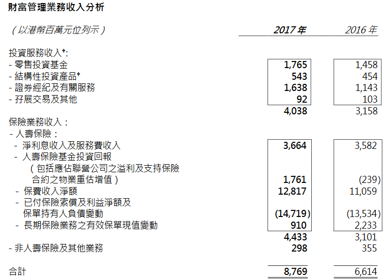 看好香港金融业,你就该去买恒生银行