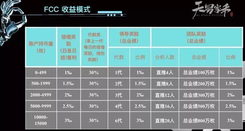 深圳传销集中在哪个区【真相消息2018】深圳传销哪里最多的地方2 wangzhuan333.cn