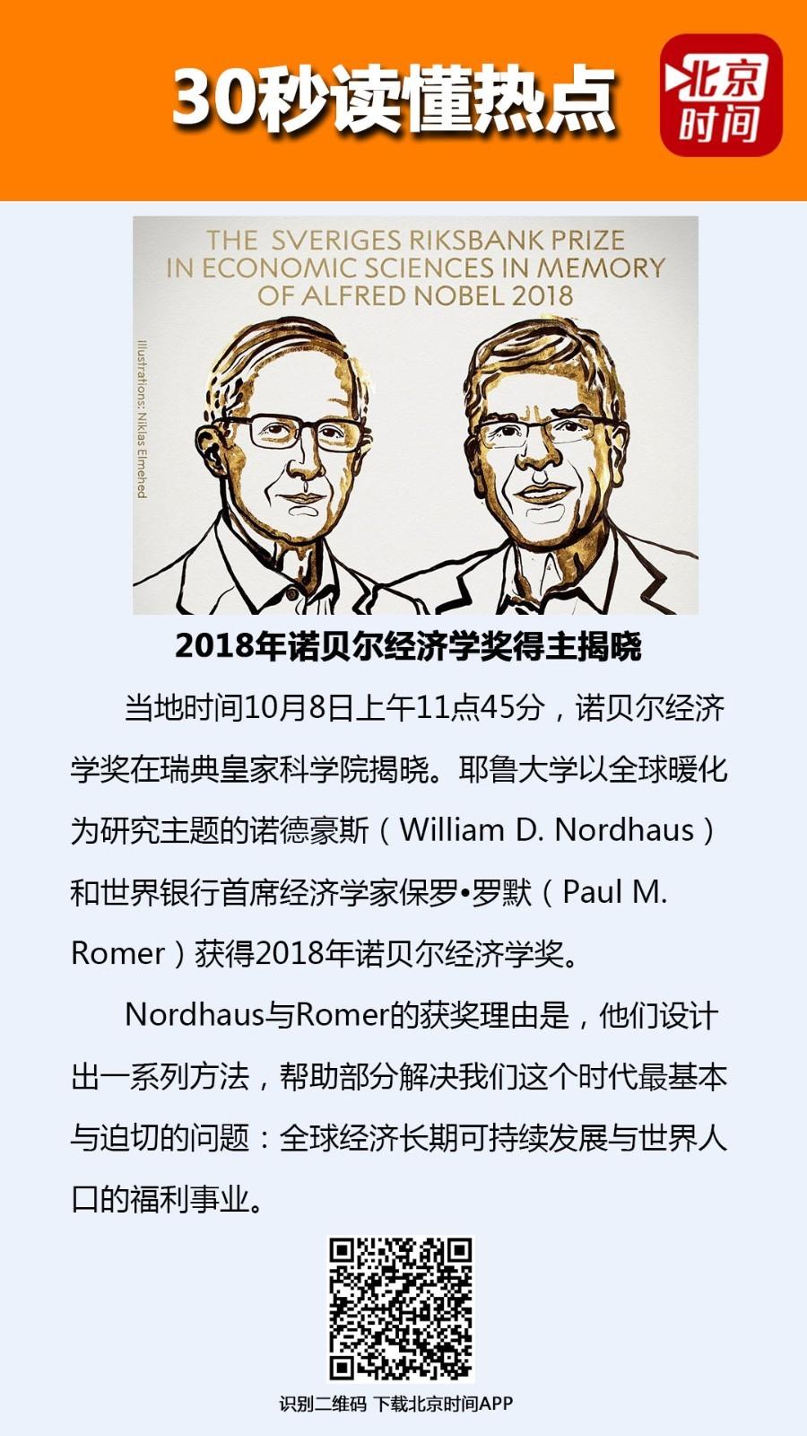 2018經濟學諾貝爾獎_2018諾貝爾經濟學獎花落技術創新和氣候變化