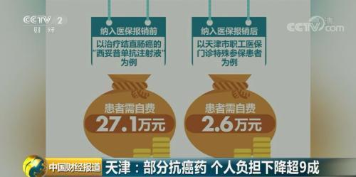 多省将17种抗癌药纳入医保! - 周公乐 - xinhua8848 的博客